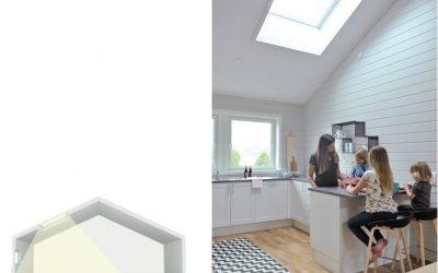 Идеи за ремонт на мансарда и избор на подходящи покривни прозорци